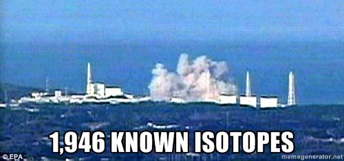 1946 KNOWN LETHAL ISOTOPES FUKUSHIMA RELEASING SINCE 3 11 11